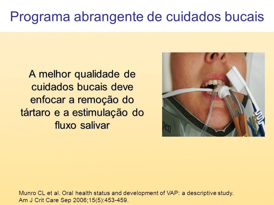 A melhor qualidade de cuidados bucais deve enfocar a remoção do tártaro e a estimulação do fluxo salivar Munro CL et al. Oral health status and develo