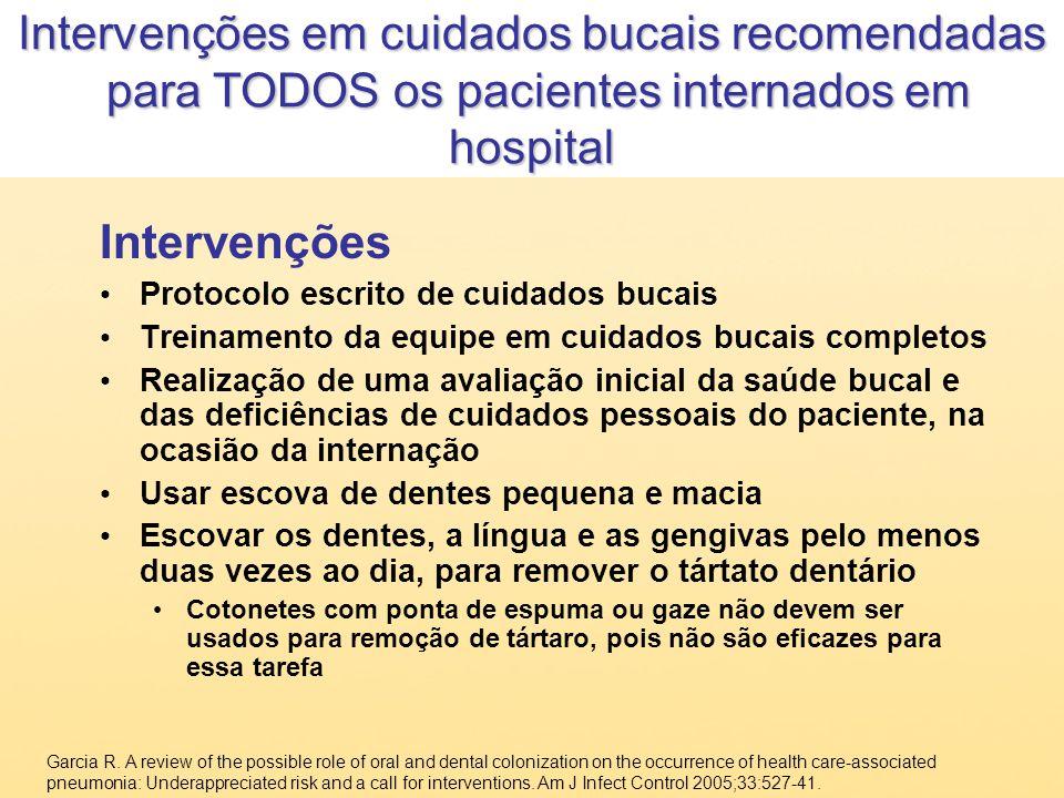 Intervenções Protocolo escrito de cuidados bucais Treinamento da equipe em cuidados bucais completos Realização de uma avaliação inicial da saúde buca