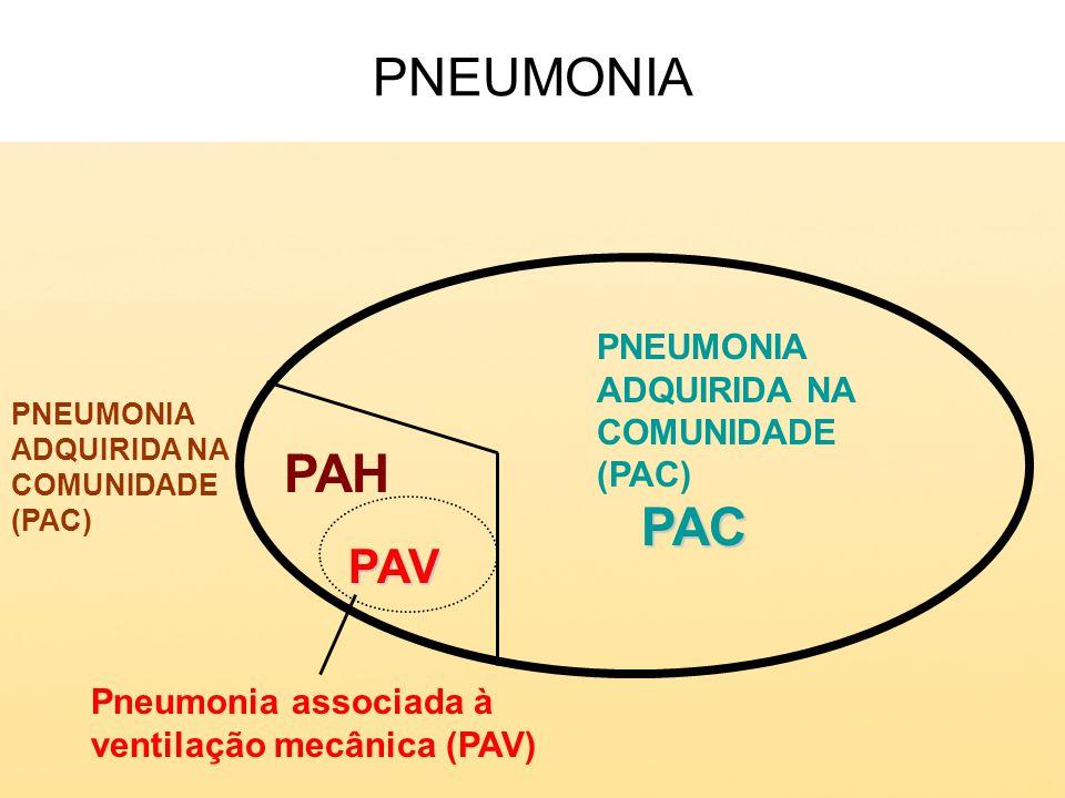 PNEUMONIAPAC PACM PAV PAH PNEUMONIA ADQUIRIDA NA COMUNIDADE (PAC) Pneumonia associada à ventilação mecânica (PAV) PNEUMONIA ADQUIRIDA NA COMUNIDADE (PAC) PNEUMONIA ASSOCIADA A CUIDADOS MÉDICOS