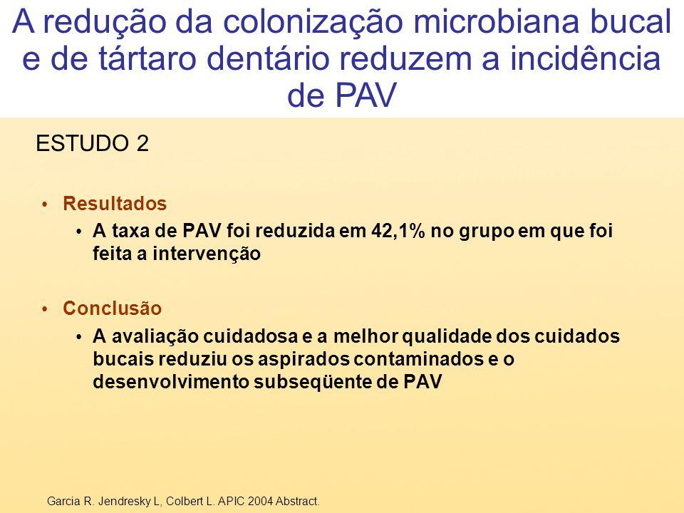 Resultados A taxa de PAV foi reduzida em 42,1% no grupo em que foi feita a intervenção Conclusão A avaliação cuidadosa e a melhor qualidade dos cuidad