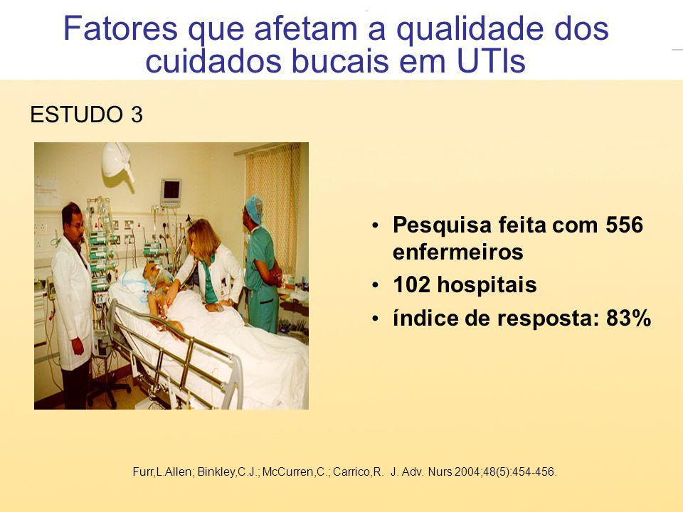 Pesquisa feita com 556 enfermeiros 102 hospitais índice de resposta: 83% Furr,L.Allen; Binkley,C.J.; McCurren,C.; Carrico,R. J. Adv. Nurs 2004;48(5):4