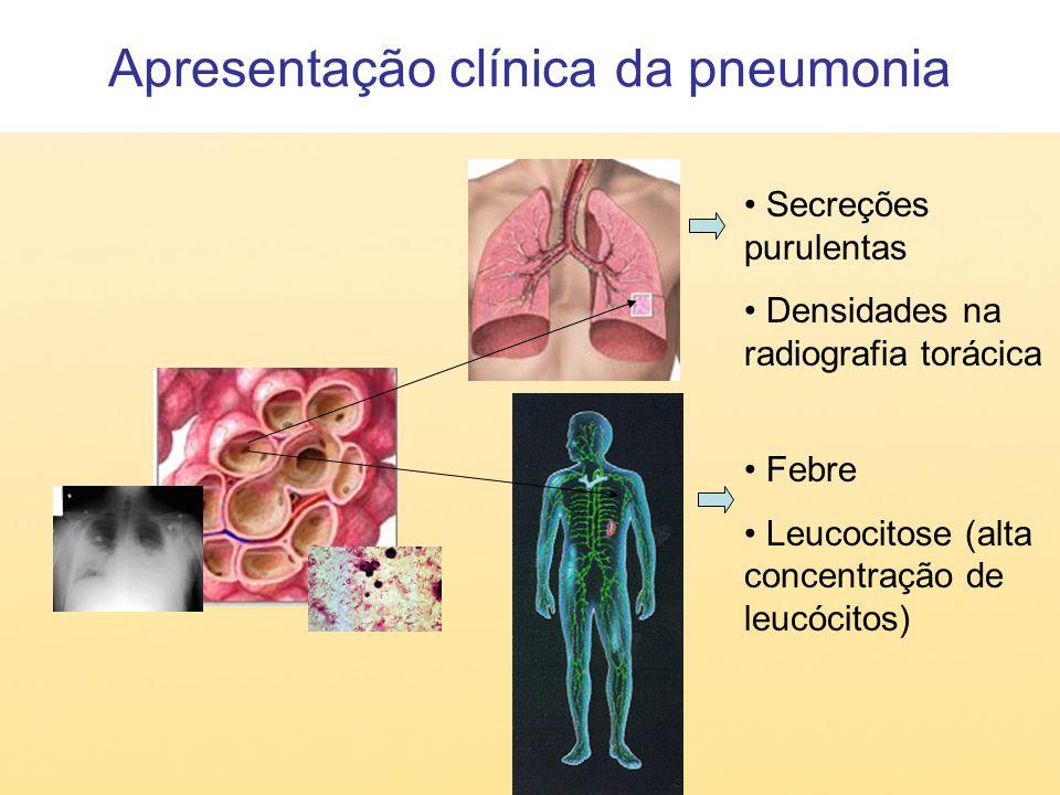Xerostomia e mucosite Xerostomia Xerostomia: redução severa do fluxo salivar na boca, é comum em pacientes de UTI, devido a febre, diarréia, menor consumo de líquidos e efeitos colaterais dos medicamentos Mucosite Mucosite: inflamação subsequente das membranas mucosas orais - resulta no aumento da colonização orofaríngea por patógenos respiratórios Dennesen et al.