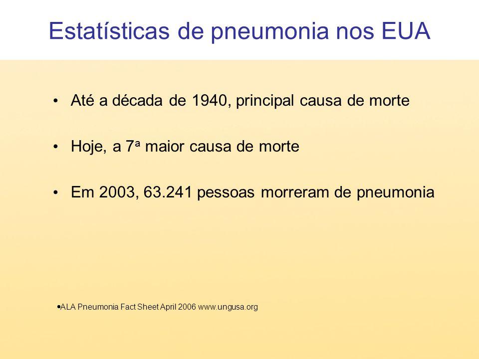 Estatísticas de pneumonia nos EUA Até a década de 1940, principal causa de morte Hoje, a 7 a maior causa de morte Em 2003, 63.241 pessoas morreram de