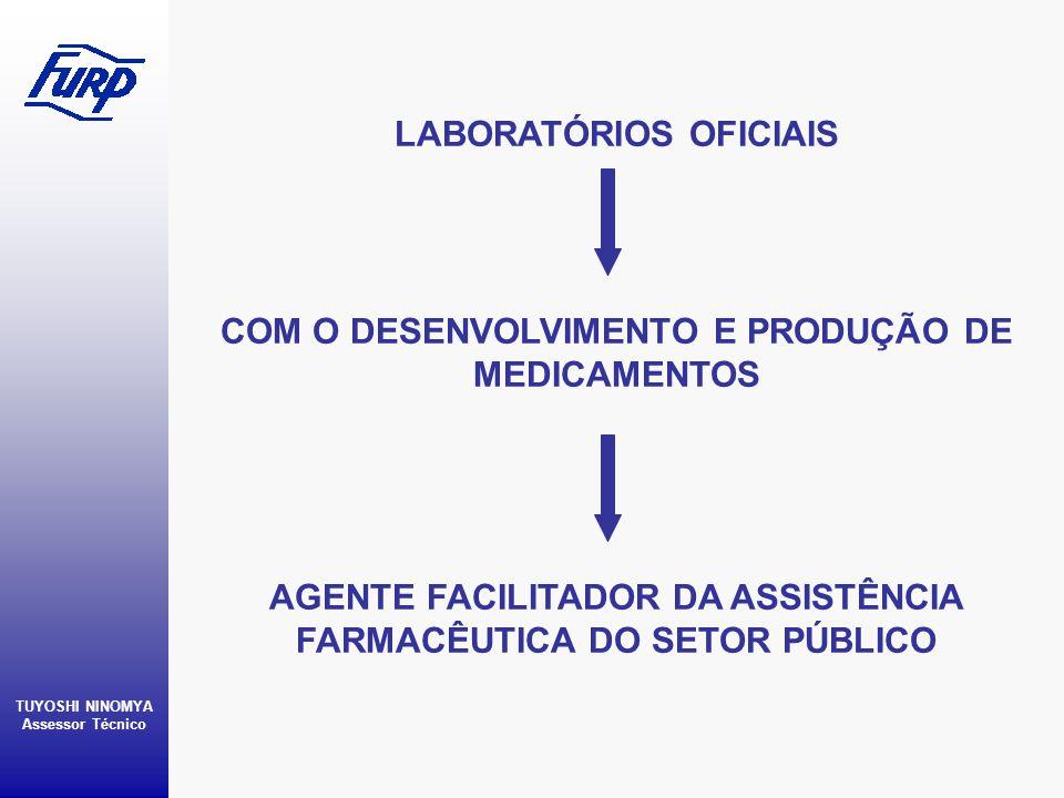 LABORATÓRIOS OFICIAIS TUYOSHI NINOMYA Assessor Técnico COM O DESENVOLVIMENTO E PRODUÇÃO DE MEDICAMENTOS AGENTE FACILITADOR DA ASSISTÊNCIA FARMACÊUTICA