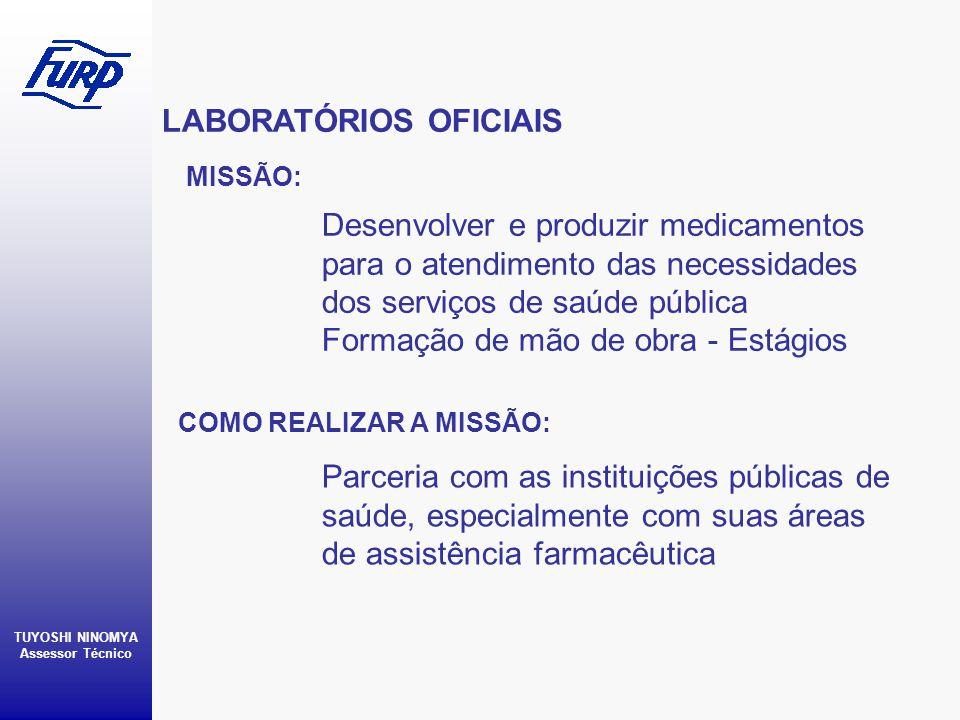 LABORATÓRIOS OFICIAIS TUYOSHI NINOMYA Assessor Técnico MISSÃO: Desenvolver e produzir medicamentos para o atendimento das necessidades dos serviços de