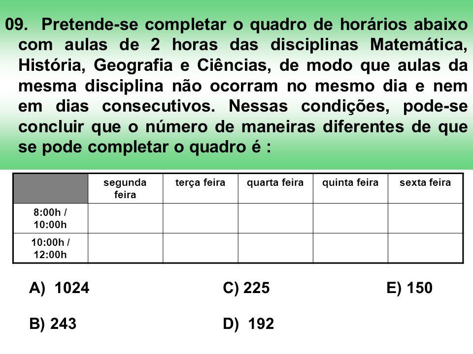 09. Pretende-se completar o quadro de horários abaixo com aulas de 2 horas das disciplinas Matemática, História, Geografia e Ciências, de modo que aul