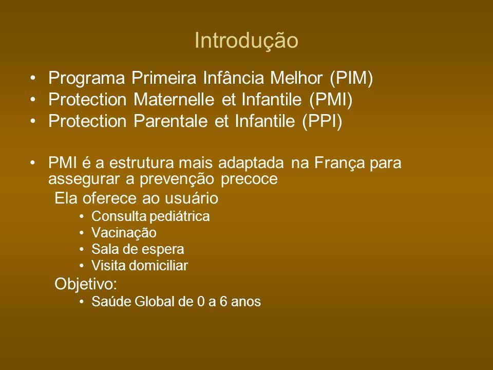 Introdução Programa Primeira Infância Melhor (PIM) Protection Maternelle et Infantile (PMI) Protection Parentale et Infantile (PPI) PMI é a estrutura mais adaptada na França para assegurar a prevenção precoce Ela oferece ao usuário Consulta pediátrica Vacinação Sala de espera Visita domiciliar Objetivo: Saúde Global de 0 a 6 anos