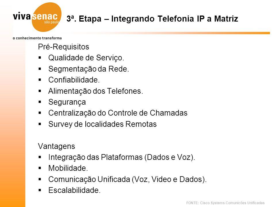 FONTE: Cisco Systems Comunicões Unificadas 3ª. Etapa – Integrando Telefonia IP a Matriz Pré-Requisitos Qualidade de Serviço. Segmentação da Rede. Conf