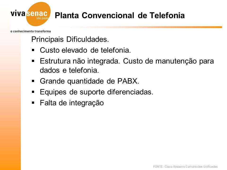 FONTE: Cisco Systems Comunicões Unificadas Planta Convencional de Telefonia Principais Dificuldades. Custo elevado de telefonia. Estrutura não integra