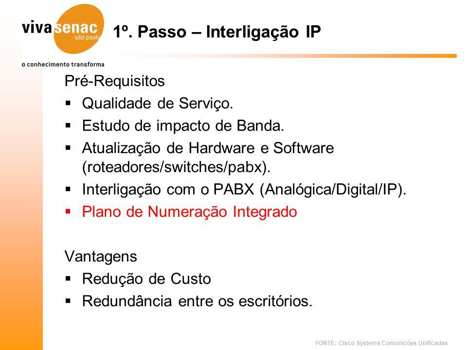 FONTE: Cisco Systems Comunicões Unificadas 1º. Passo – Interligação IP Pré-Requisitos Qualidade de Serviço. Estudo de impacto de Banda. Atualização de