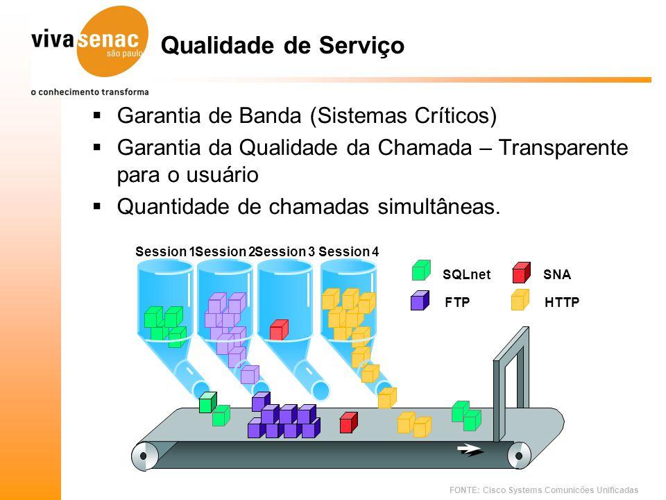 FONTE: Cisco Systems Comunicões Unificadas Qualidade de Serviço Garantia de Banda (Sistemas Críticos) Garantia da Qualidade da Chamada – Transparente