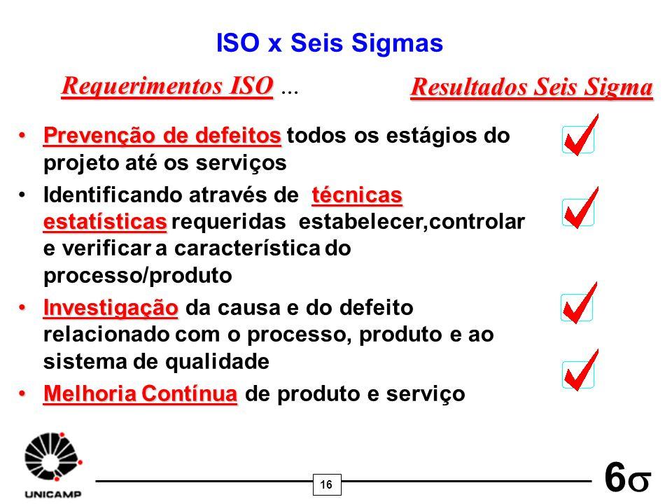16 6 ISO x Seis Sigmas Prevenção de defeitosPrevenção de defeitos todos os estágios do projeto até os serviços técnicas estatísticasIdentificando atra