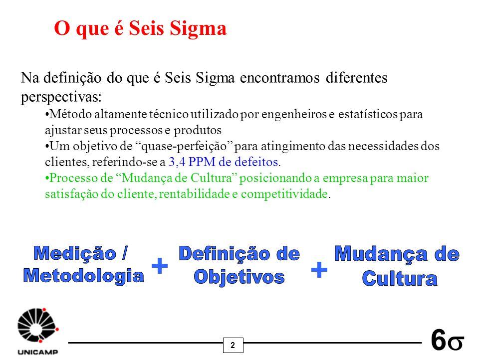 2 6 O que é Seis Sigma Na definição do que é Seis Sigma encontramos diferentes perspectivas: Método altamente técnico utilizado por engenheiros e esta
