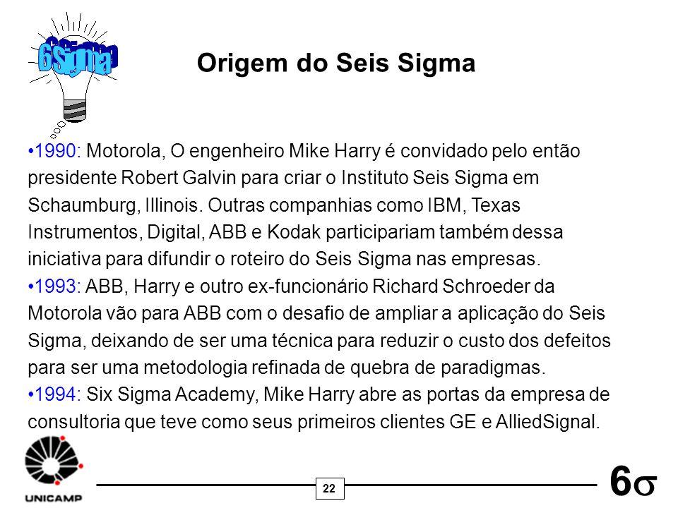 22 6 Origem do Seis Sigma 1990: Motorola, O engenheiro Mike Harry é convidado pelo então presidente Robert Galvin para criar o Instituto Seis Sigma em