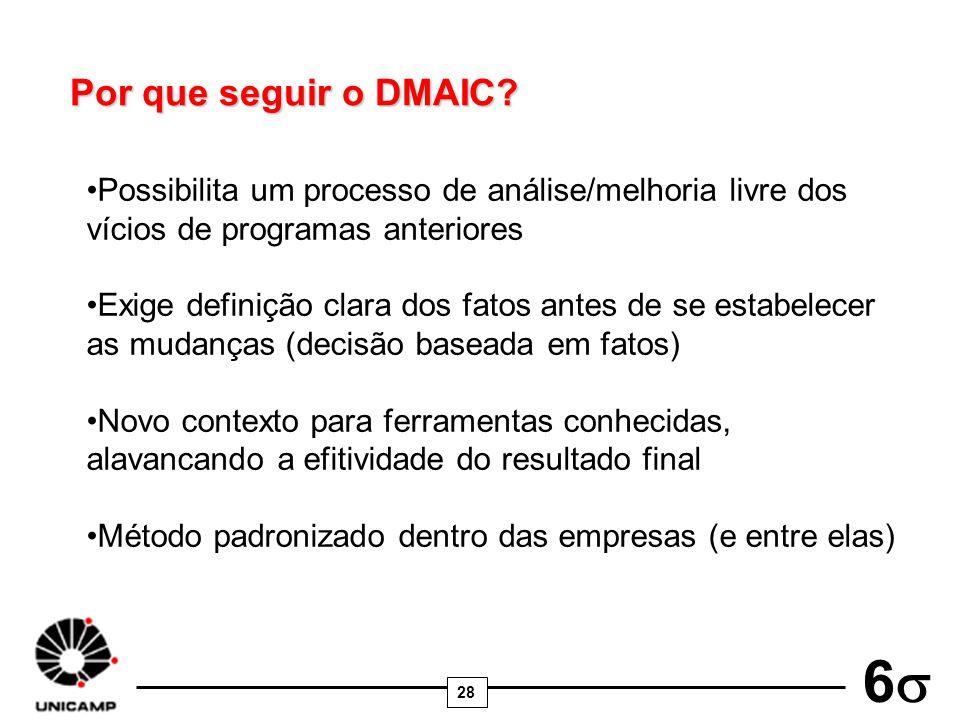 28 6 Por que seguir o DMAIC? Possibilita um processo de análise/melhoria livre dos vícios de programas anteriores Exige definição clara dos fatos ante