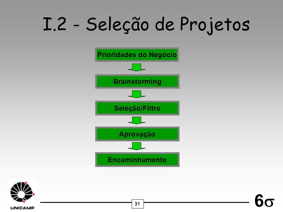 31 6 I.2 - Seleção de Projetos Prioridades do Negócio Brainstorming Seleção/Filtro Aprovação Encaminhamento