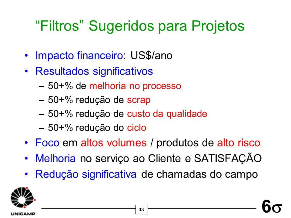 33 6 Filtros Sugeridos para Projetos Impacto financeiro: US$/ano Resultados significativos –50+% de melhoria no processo –50+% redução de scrap –50+%
