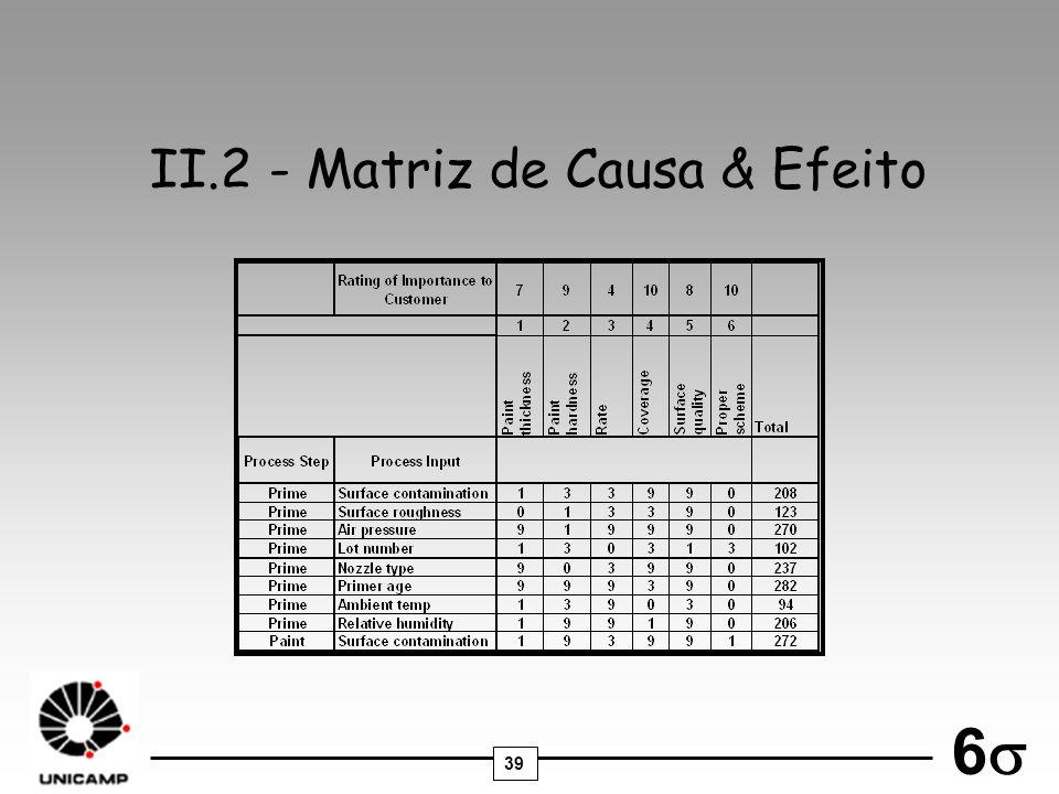 39 6 II.2 - Matriz de Causa & Efeito