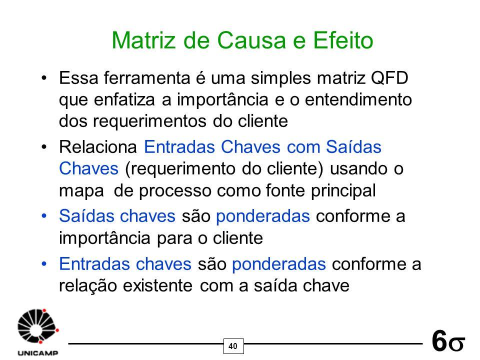 40 6 Matriz de Causa e Efeito Essa ferramenta é uma simples matriz QFD que enfatiza a importância e o entendimento dos requerimentos do cliente Relaci