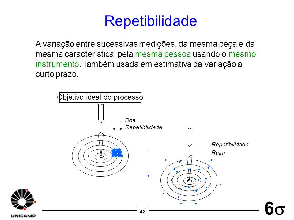 42 6 Repetibilidade A variação entre sucessivas medições, da mesma peça e da mesma característica, pela mesma pessoa usando o mesmo instrumento. També