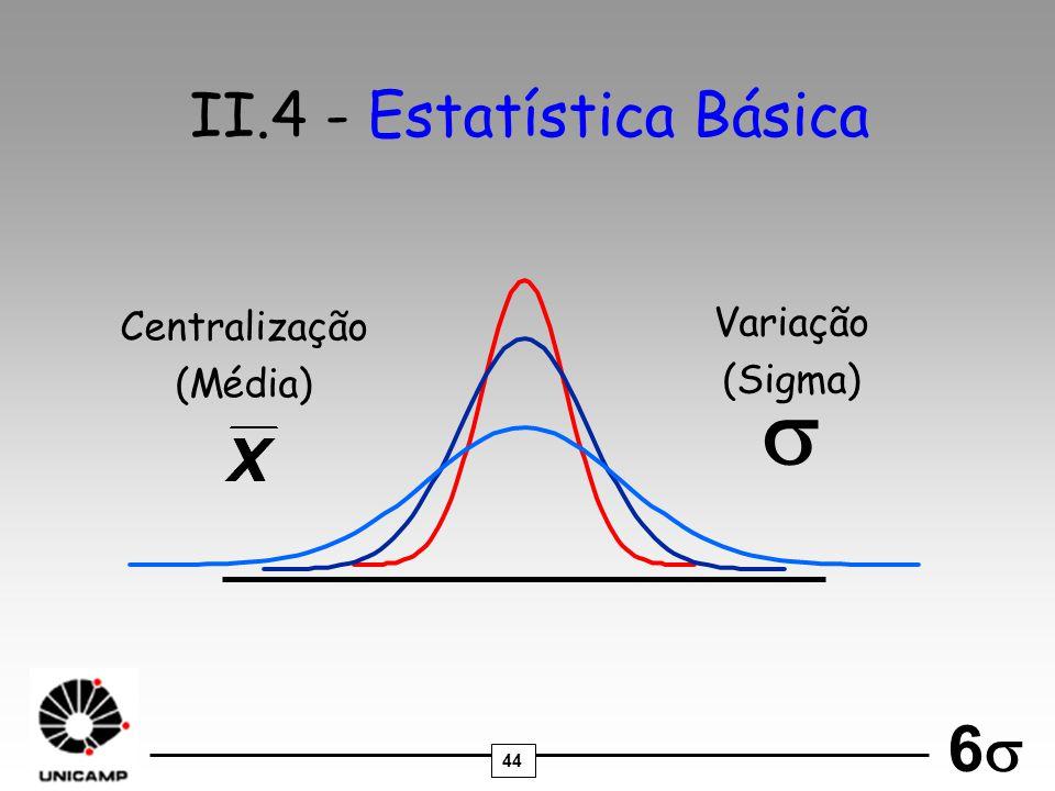 44 6 II.4 - Estatística Básica Variação (Sigma) Centralização (Média)
