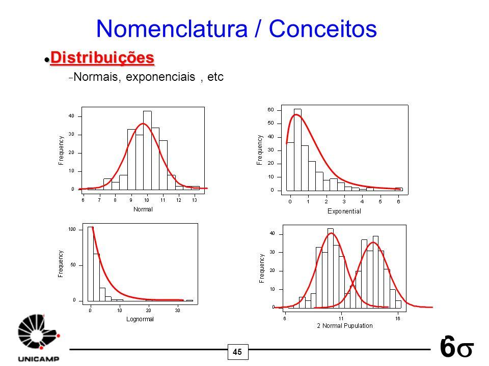 45 6 Nomenclatura / Conceitos l Distribuições Normais, exponenciais, etc