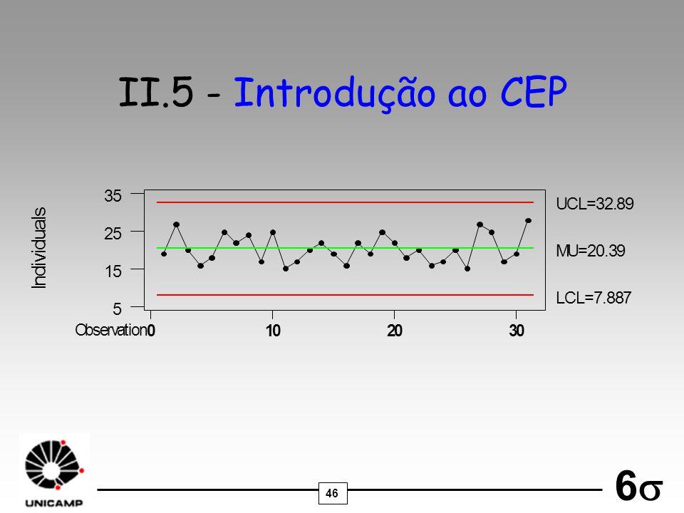 46 6 II.5 - Introdução ao CEP