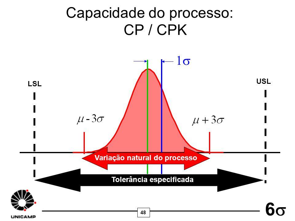 48 6 Capacidade do processo: CP / CPK LSL USL Tolerância especificada Variação natural do processo