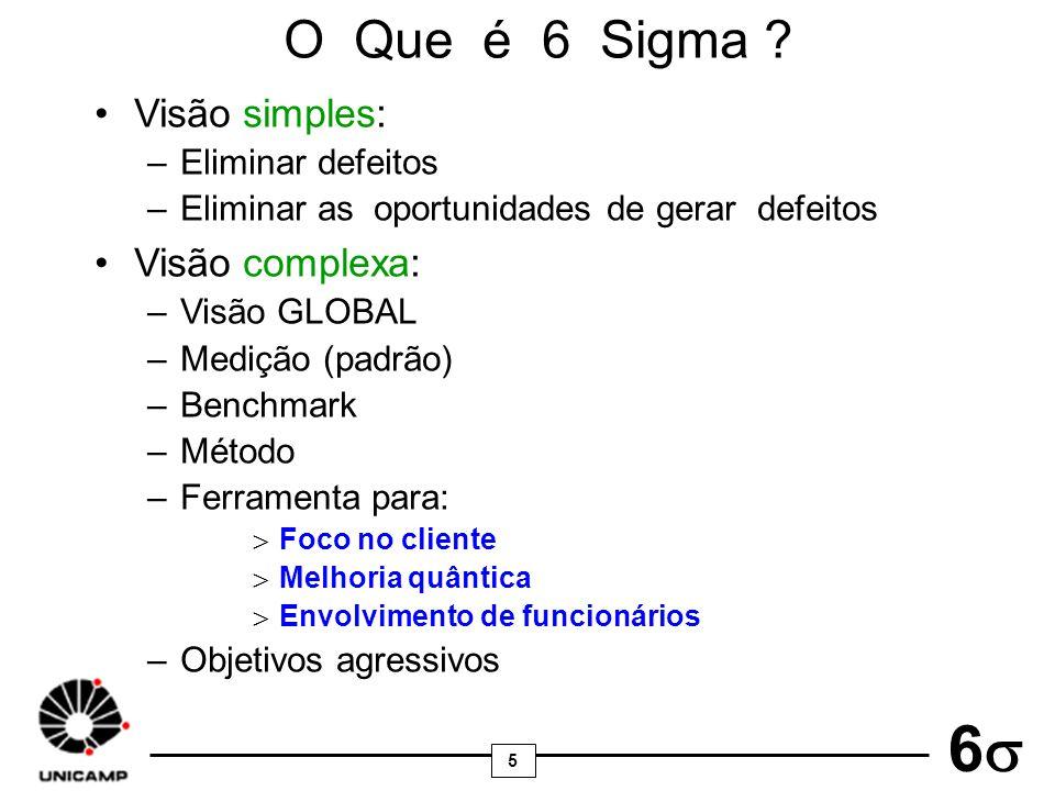 5 6 O Que é 6 Sigma ? Visão simples: –Eliminar defeitos –Eliminar as oportunidades de gerar defeitos Visão complexa: –Visão GLOBAL –Medição (padrão) –