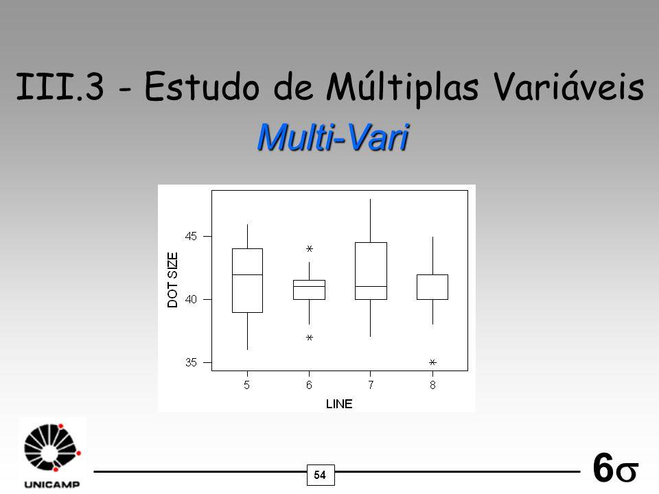 54 6 III.3 - Estudo de Múltiplas Variáveis Multi-Vari