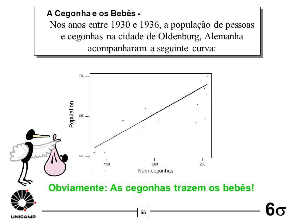 55 6 Obviamente: As cegonhas trazem os bebês! A Cegonha e os Bebês - Nos anos entre 1930 e 1936, a população de pessoas e cegonhas na cidade de Oldenb