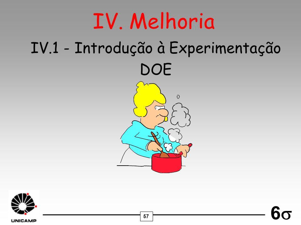 57 6 IV.1 - Introdução à Experimentação DOE IV. Melhoria