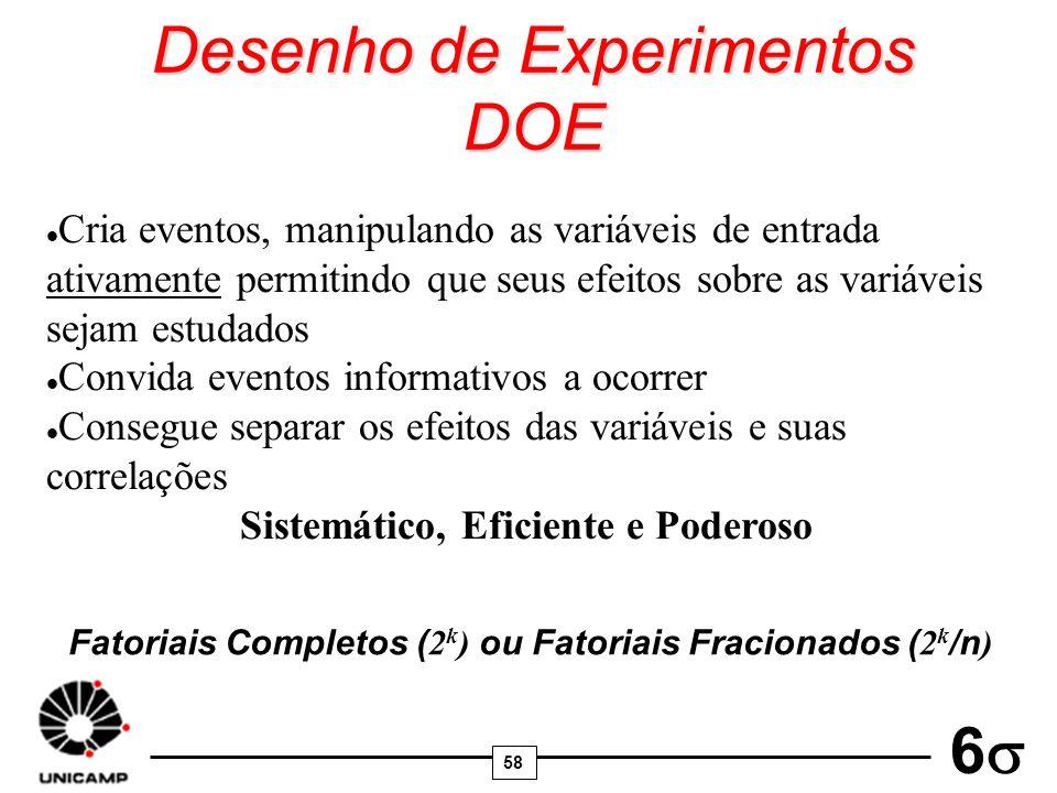 58 6 Desenho de Experimentos DOE l Cria eventos, manipulando as variáveis de entrada ativamente permitindo que seus efeitos sobre as variáveis sejam e