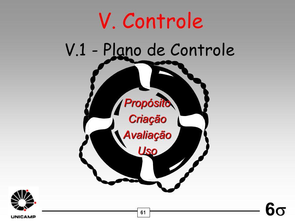 61 6 V.1 - Plano de Controle PropósitoCriaçãoAvaliaçãoUso V. Controle