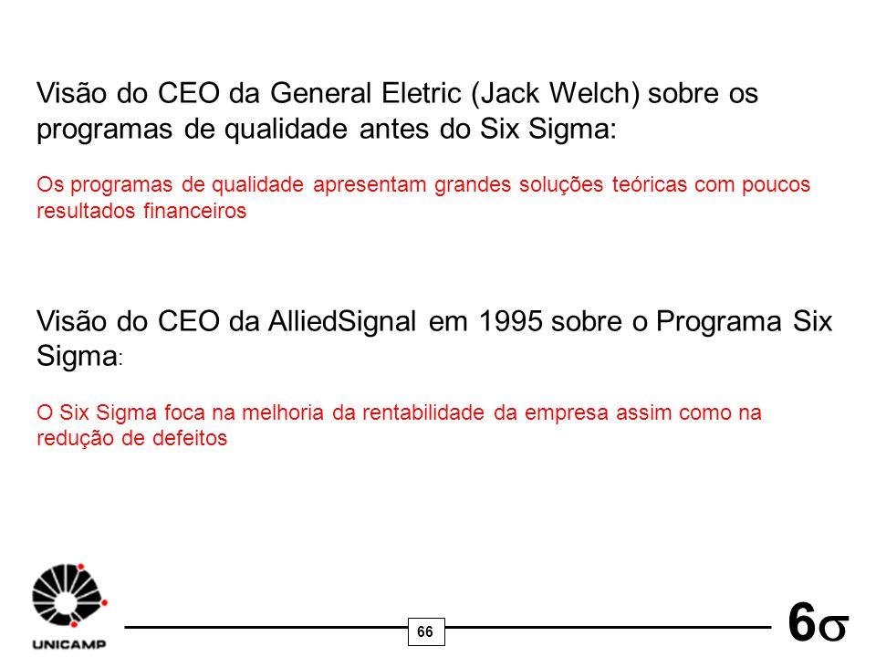66 6 Visão do CEO da General Eletric (Jack Welch) sobre os programas de qualidade antes do Six Sigma: Os programas de qualidade apresentam grandes sol