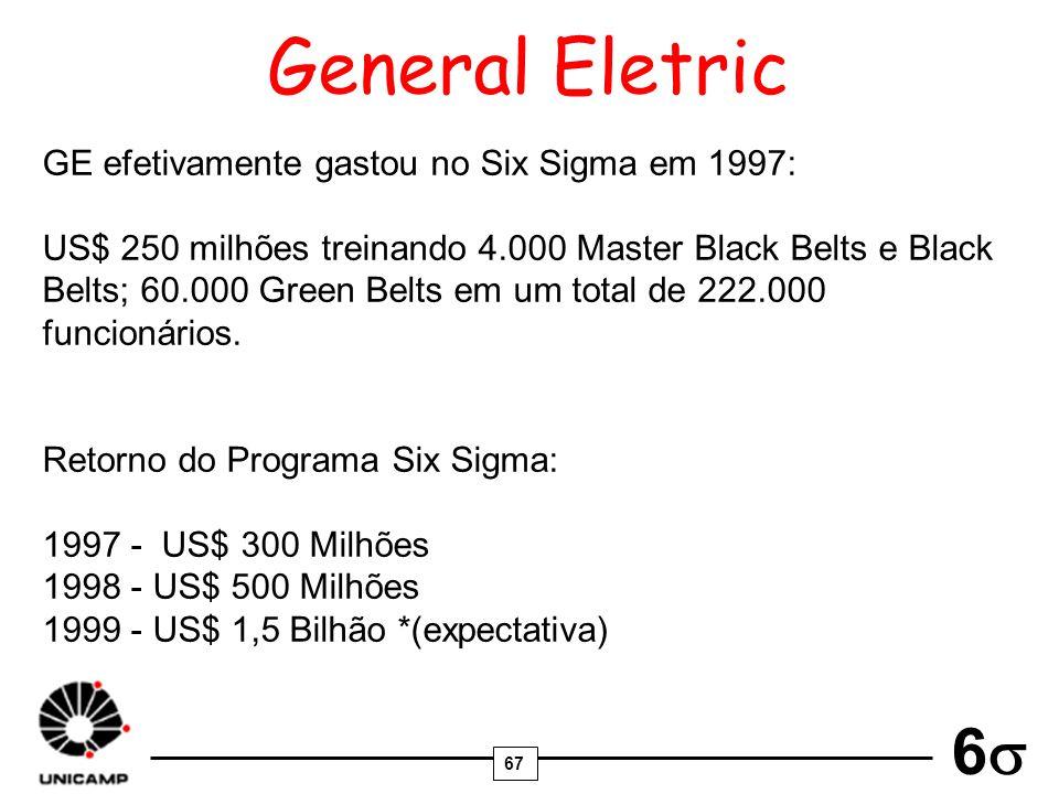 67 6 General Eletric GE efetivamente gastou no Six Sigma em 1997: US$ 250 milhões treinando 4.000 Master Black Belts e Black Belts; 60.000 Green Belts
