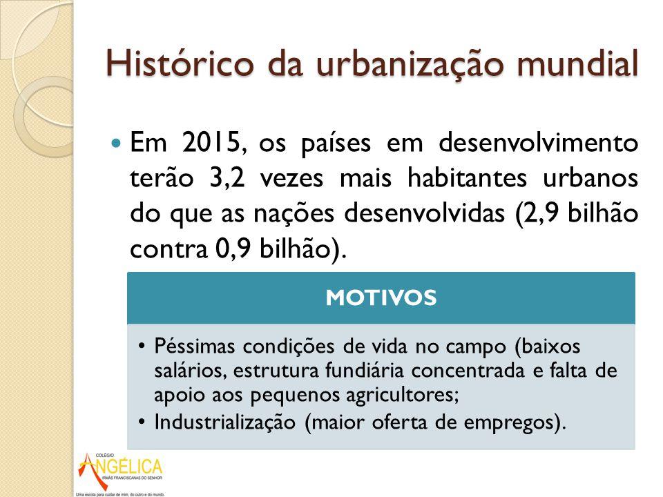 Em 2015, os países em desenvolvimento terão 3,2 vezes mais habitantes urbanos do que as nações desenvolvidas (2,9 bilhão contra 0,9 bilhão). MOTIVOS P