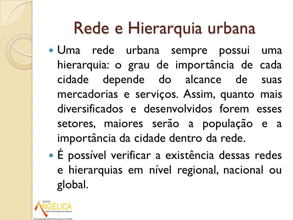Rede e Hierarquia urbana Uma rede urbana sempre possui uma hierarquia: o grau de importância de cada cidade depende do alcance de suas mercadorias e s