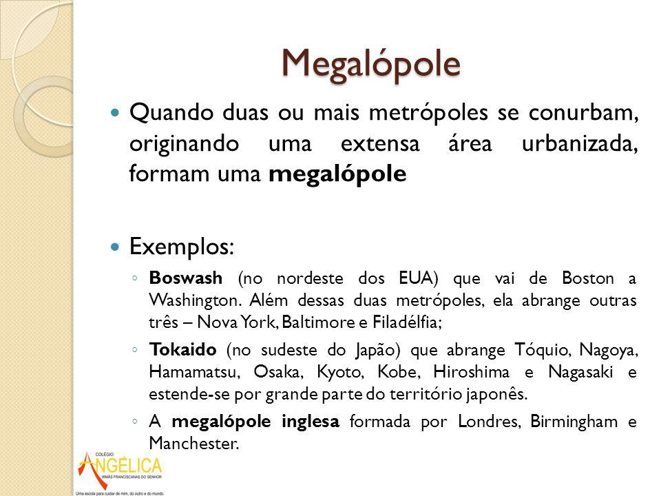 Megalópole Quando duas ou mais metrópoles se conurbam, originando uma extensa área urbanizada, formam uma megalópole Exemplos: Boswash (no nordeste do