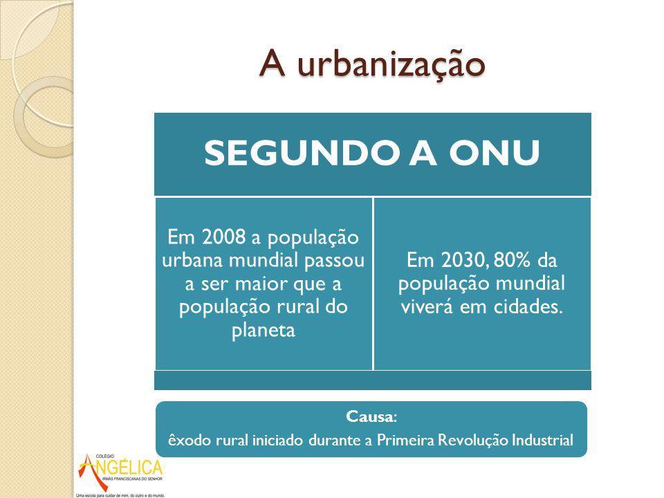 A urbanização SEGUNDO A ONU Em 2008 a população urbana mundial passou a ser maior que a população rural do planeta Em 2030, 80% da população mundial v