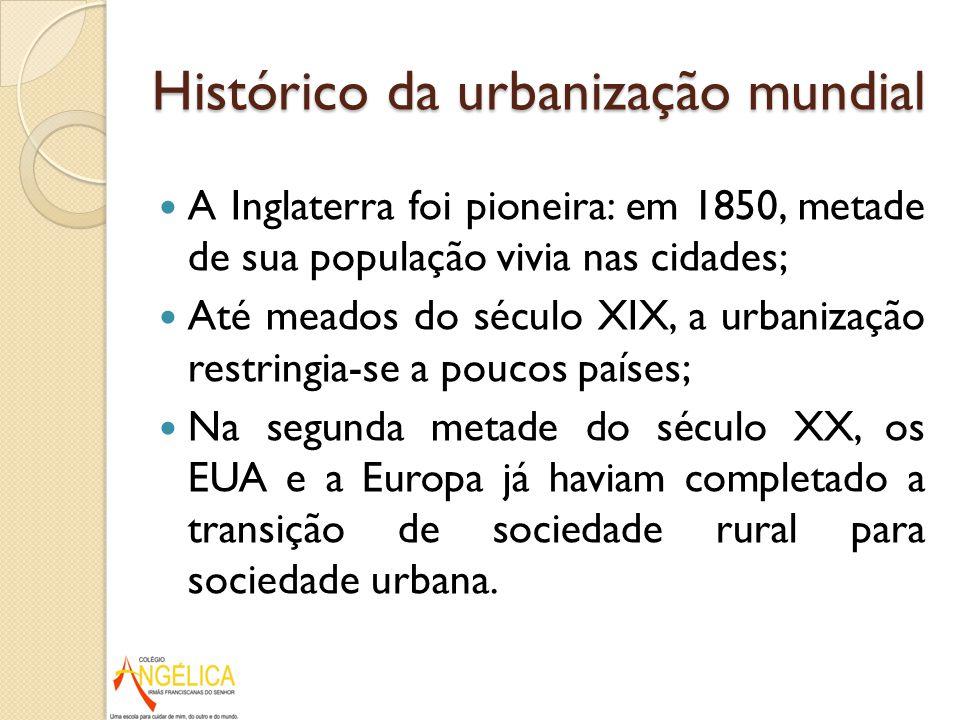 Histórico da urbanização mundial Na América Latina e na Ásia o processo foi mais acelerado a partir de 1950 (em 80 anos habitantes urbanos passou de 309 milhões para 3,9 bilhões); Regiões menos desenvolvidas são ainda pouco urbanizadas (especialmente África e algumas áreas da Ásia).