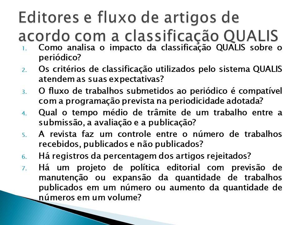 1. Como analisa o impacto da classificação QUALIS sobre o periódico? 2. Os critérios de classificação utilizados pelo sistema QUALIS atendem as suas e