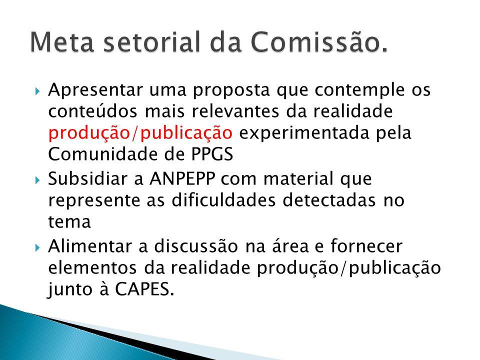 Apresentar uma proposta que contemple os conteúdos mais relevantes da realidade produção/publicação experimentada pela Comunidade de PPGS Subsidiar a