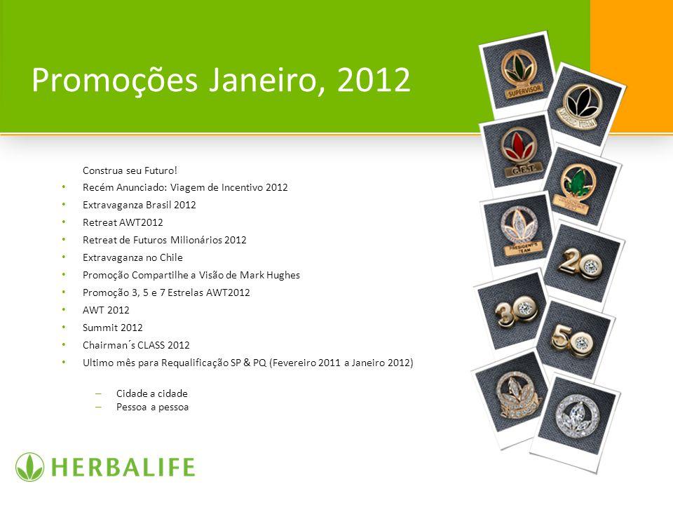 Promoções Janeiro, 2012 Construa seu Futuro! Recém Anunciado: Viagem de Incentivo 2012 Extravaganza Brasil 2012 Retreat AWT2012 Retreat de Futuros Mil
