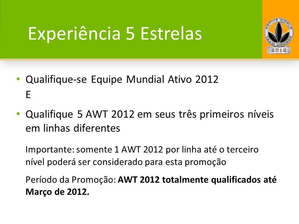 Qualifique-se Equipe Mundial Ativo 2012 E Qualifique 5 AWT 2012 em seus três primeiros níveis em linhas diferentes Importante: somente 1 AWT 2012 por