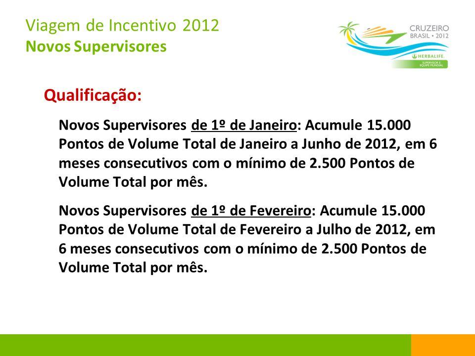 Viagem de Incentivo 2012 Novos Supervisores Qualificação: Novos Supervisores de 1º de Janeiro: Acumule 15.000 Pontos de Volume Total de Janeiro a Junh