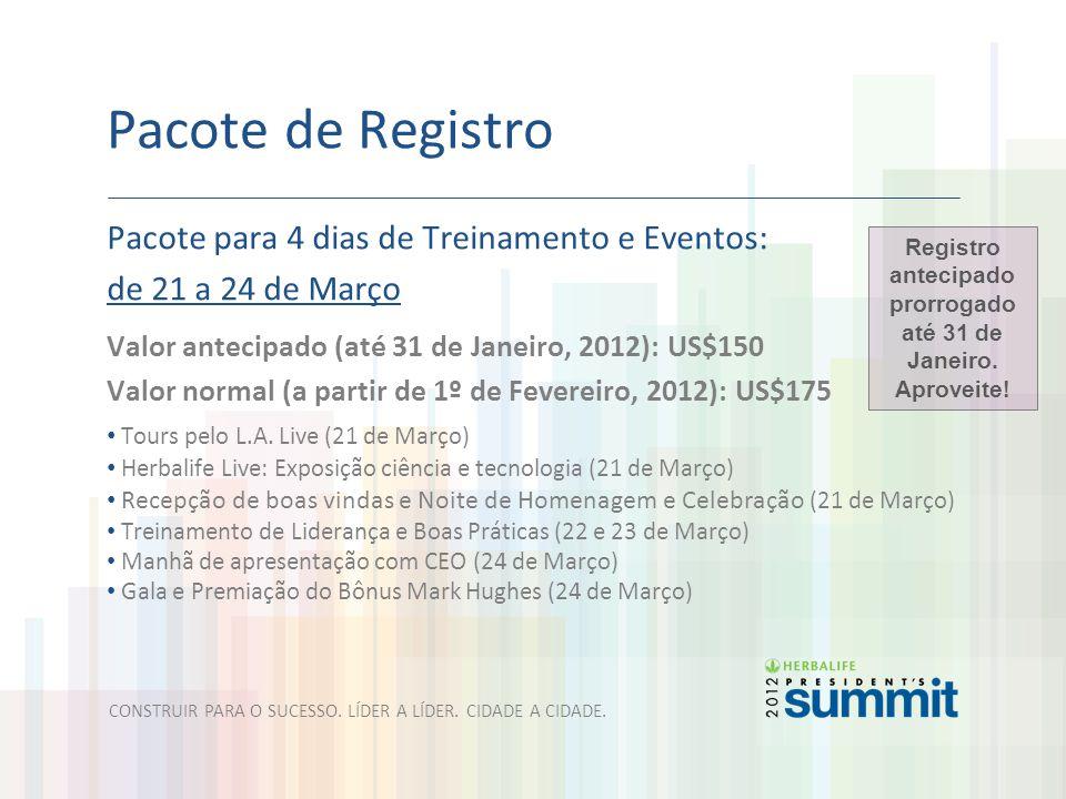 Pacote de Registro Pacote para 4 dias de Treinamento e Eventos: de 21 a 24 de Março Valor antecipado (até 31 de Janeiro, 2012): US$150 Valor normal (a