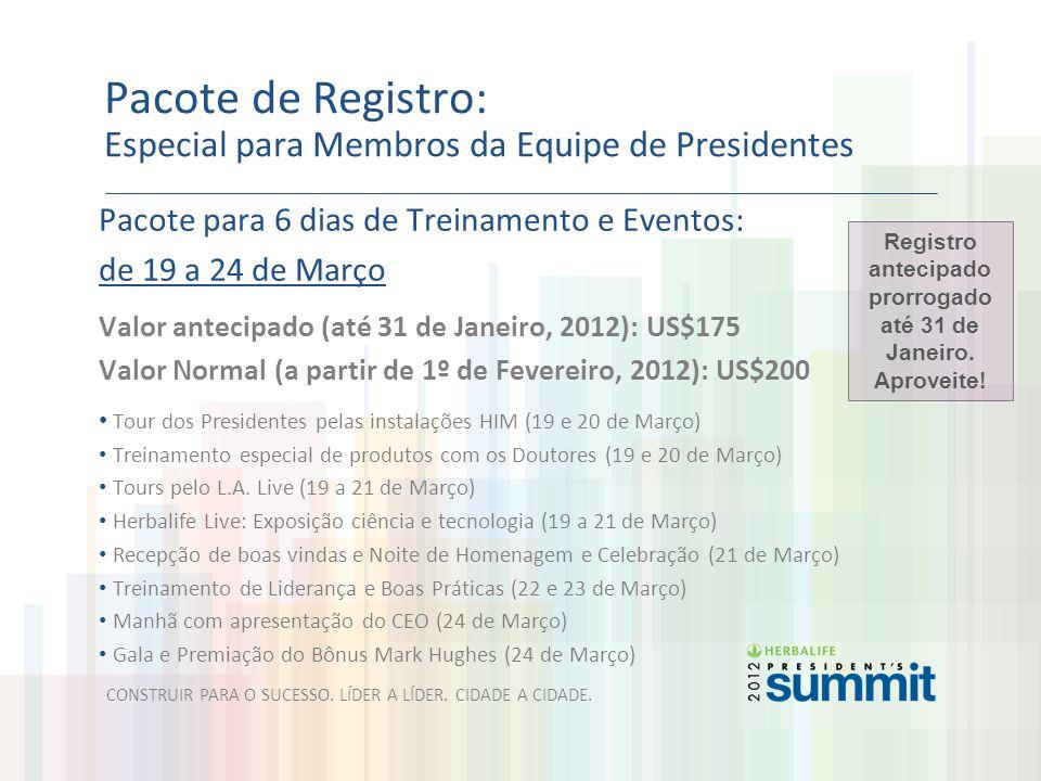 Pacote de Registro: Especial para Membros da Equipe de Presidentes Pacote para 6 dias de Treinamento e Eventos: de 19 a 24 de Março Valor antecipado (