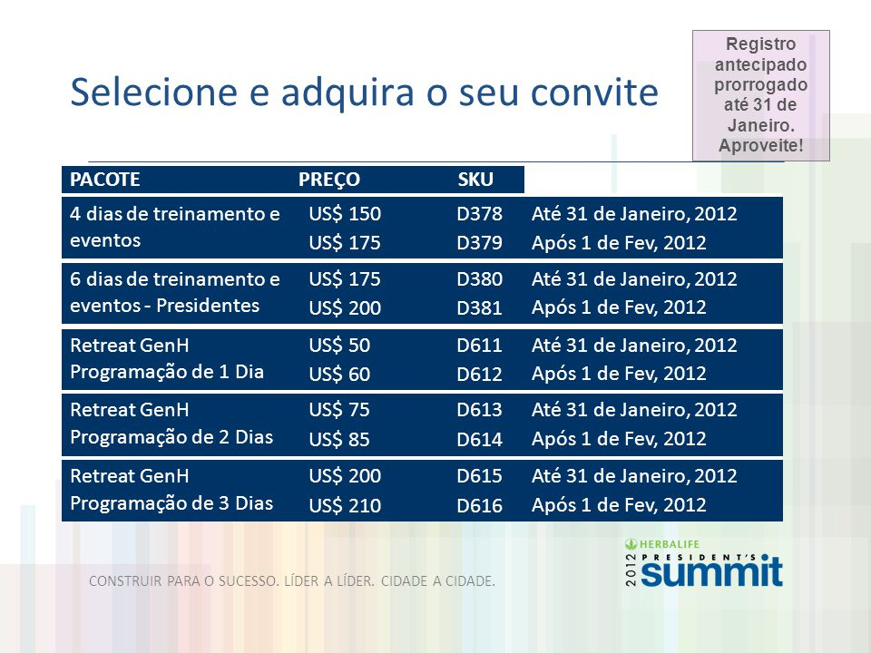 Selecione e adquira o seu convite PACOTE PREÇO SKU 4 dias de treinamento e eventos US$ 150 US$ 175 D378 D379 Até 31 de Janeiro, 2012 Após 1 de Fev, 20