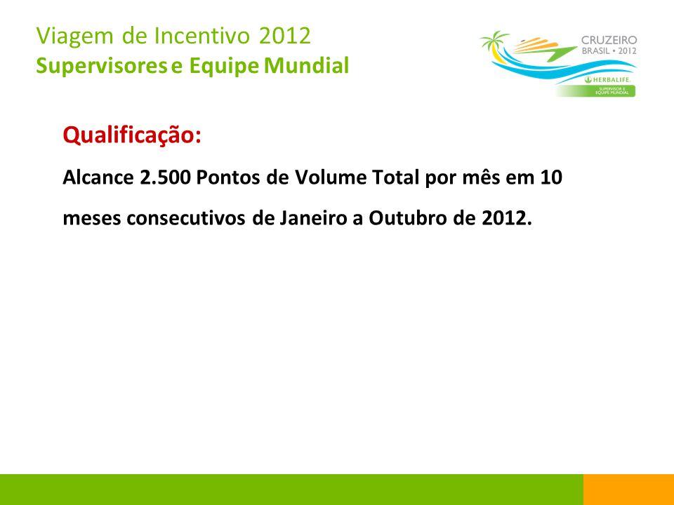 Qualificação: Aberto somente aos qualificados para o pin Equipe Mundial Ativo 2012 (AWT2012).